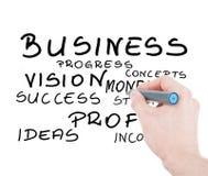 Biznesów powiązani słowa kluczowe odizolowywający na bielu Fotografia Stock