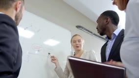 Biznes, rozpoczęcie, planowanie i ludzie pojęć, zbiory
