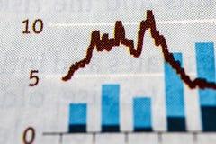 biznes sporz?dza? map? wykres?w przyrost wzrastaj?cych zysk?w tempa Makro- fotografia stock