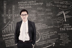Biznesmen i pisać chalkboard Fotografia Stock