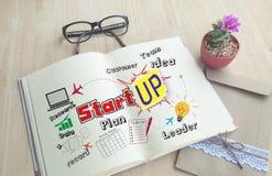 Biznesmen pisze notatnika słowie Zaczyna up zdjęcie royalty free