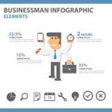 Biznesmen prezentaci szablonów Infographic elementsflat Abstrakcjonistyczny projekt ustawia dla broszurki ulotki ulotki marketing Zdjęcie Royalty Free