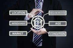 Biznesmen ręka z wartość nieruchomości symbolem Fotografia Stock