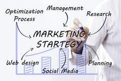 Biznesmen ręki rysunkowa strategia marketingowa, pojęcie zdjęcia royalty free