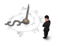 Biznesmen stawia czoło zegarowe ręki z PDCA pętlą doodles Zdjęcia Stock