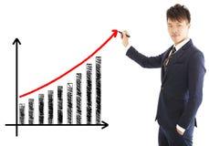 Biznesmena remis marketingowa wzrostowa mapa Obrazy Stock