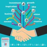 Biznesmena uścisk dłoni Obraz Stock