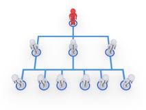 Biznesmeni i szef hierarchii pojęcie royalty ilustracja