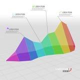 Biznesowa 3D diagrama wykresu mapa Zdjęcie Royalty Free