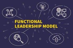 Biznesowa ilustracja pokazuje pojęcie czynnościowy leadersh ilustracji