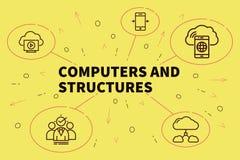 Biznesowa ilustracja pokazuje pojęcie komputery i struc royalty ilustracja