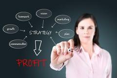 Biznesowa kobieta pisze schemacie robić zyskowi. zdjęcia royalty free
