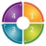 biznesowego cyklu diagrama proces Obraz Royalty Free