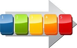 biznesowego diagrama sekwencyjni kroki Zdjęcie Royalty Free