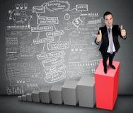 biznesowego mężczyzna biznesowy seans znak Zdjęcie Stock
