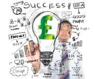 Biznesowego mężczyzna biznesu rysunkowy finanse Zdjęcie Royalty Free
