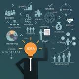 Biznesowego mężczyzna planistyczny biznes royalty ilustracja