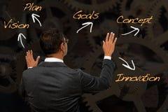 Biznesowego mężczyzna pozycja z przemysłowym maszynowym tłem i wor Obraz Stock