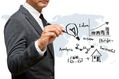 Biznesowego mężczyzna rysunkowi biznesowi pomysły Fotografia Stock