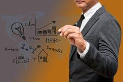 Biznesowego mężczyzna rysunkowi biznesowi pomysły Zdjęcia Stock