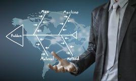 Biznesowego mężczyzna writing pojęcie rozwój biznesu ulepsza Zdjęcie Royalty Free