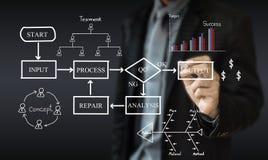 Biznesowego mężczyzna writing pojęcie rozwój biznesu ulepsza Obrazy Stock