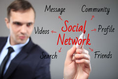 Biznesowego mężczyzna writing sieci ogólnospołeczny pojęcie na whiteboard Zdjęcie Stock