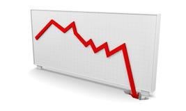 biznesowego niepowodzenia wykres Zdjęcie Royalty Free