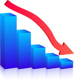biznesowego niepowodzenia wykres Obraz Stock