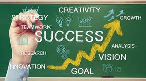 Biznesowego sukcesu pojęcie na chalkboard Obrazy Royalty Free