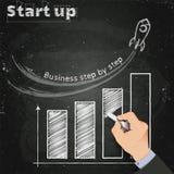 Biznesowego uruchomienia krok po kroku 3d ręka pisze na blackboard Zdjęcia Stock