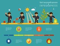 Biznesowego uruchomienia przyrosta procesu infographics Zdjęcie Royalty Free