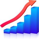 biznesowego wykresu przyrost Obrazy Royalty Free