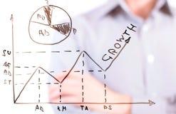 biznesowej analizy mapa i wykres Zdjęcie Royalty Free