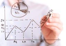 biznesowej analizy mapa i wykres Fotografia Royalty Free