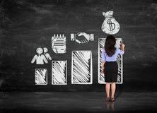 Biznesowej kobiety rysunku krok zysk na biel ścianie Fotografia Stock