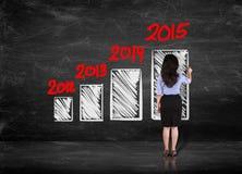 Biznesowej kobiety rysunku zysk rok na biel ścianie Zdjęcie Royalty Free