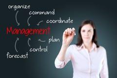 Biznesowej kobiety writing odpowiedzialność i umiejętność zarządzania niebieska tła zdjęcia royalty free
