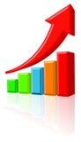 biznesowej mapy wzrost Zdjęcia Stock