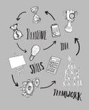Biznesowi elementy Zdjęcia Stock