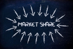 Biznesowi kluczowi pojęcia: udział w rynku Fotografia Stock