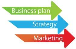 biznesowi kroki Obrazy Stock