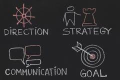 Biznesowi pojęcia z ikonami rysować na chalkboard ilustracja wektor