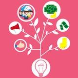 Biznesowi pomysłów pojęć kroki sukces ilustracja wektor