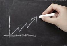 biznesowy chalkboard finanse wykres Zdjęcie Stock