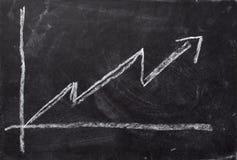 biznesowy chalkboard finanse wykres Fotografia Royalty Free
