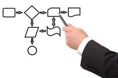 biznesowy diagrama rysunku proces Zdjęcia Stock