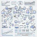 Biznesowy doodle pojęcie Zdjęcia Stock