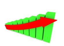 biznesowy ekonomiczny wykres Zdjęcie Stock
