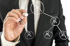 Biznesowy hierarchii pojęcie Fotografia Stock